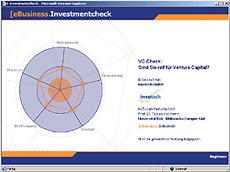 invest_check_sb