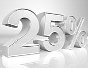 25 Prozent auf Kapitalerträge: So holt sich der Fiskus ab 1.1.2009 ein Viertel aller Geldanlage-Renditen