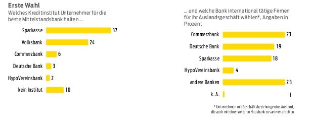 mittelstandsbank1
