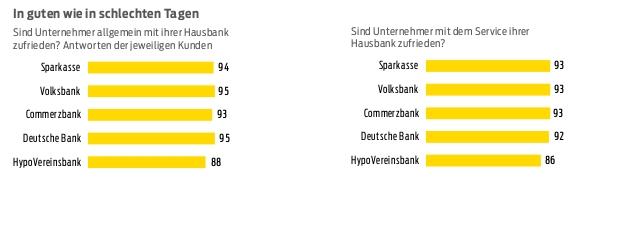 mittelstandsbank3