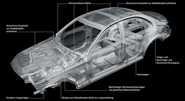 Mercedes-Benz-neue-C-Klasse--4_620