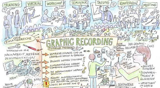 """Das etwas andere Protokoll: Die Grafikerin Anja Weiss hält Konferenzen und Tagungen in """"visuellen Protokollen"""" fest."""