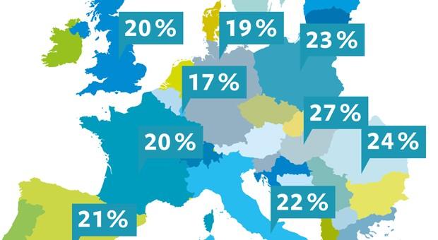 Bürokratiealarm: Zu Hause haben Unternehmer schon genug Ärger mit der Umsatzsteuer, nun müssen sie bei elektronischen Dienstleistungen auch nach den Steuersätzen anderer EU-Staaten abrechnen.