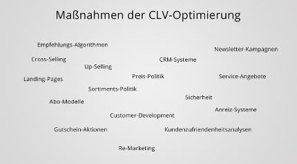 Es gibt viele Möglichkeiten, den Customer-Lifetime-Value zu optimieren. © Bachmann