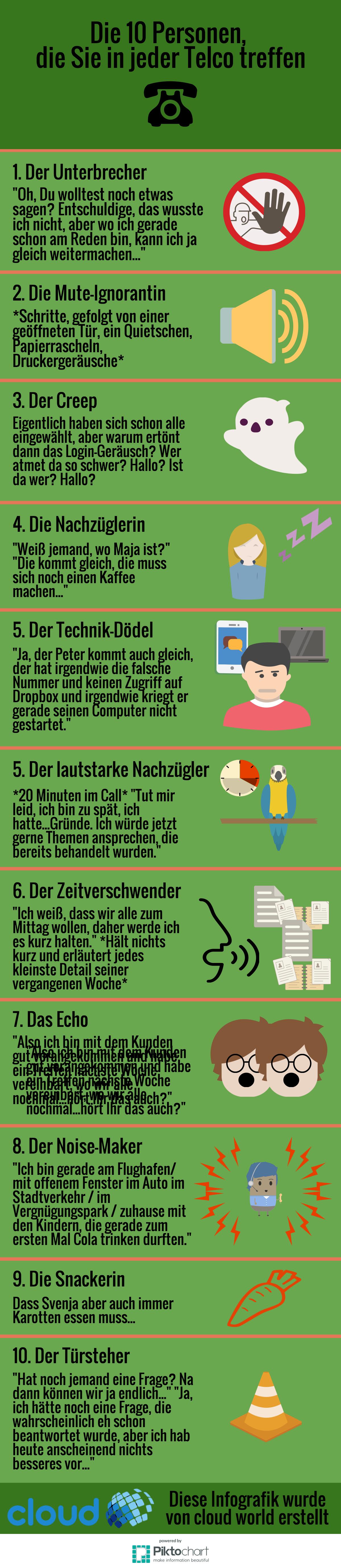 10_Telefon_Konferenz_Typen