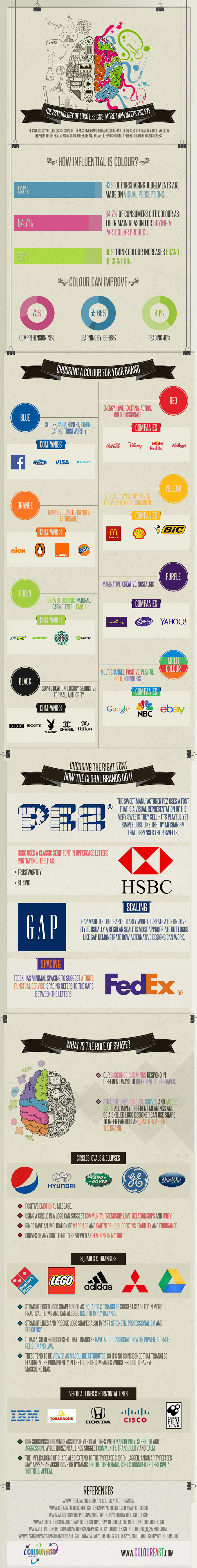 infografik-the-psychology-of-logo-designs-by-colourfast (1)