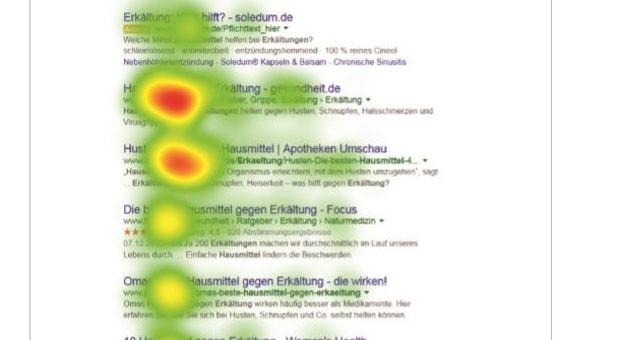 """Die Heatmap zeigt es deutlich: Werbeanzeigen in den Suchergebnissen würdigten die Teilnehmer der Studie """"Adwords uncovered"""" kaum eines Blickes."""