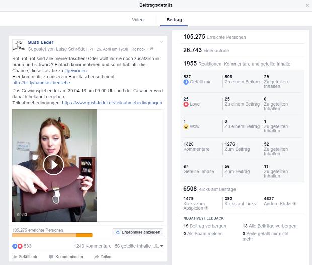 Das bisher erfolgreichste Facebook-Video von Gusti Leder