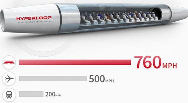 Schnell, schneller, Hyperloop: Das Highspeed-Verkehrssystem im Vergleich