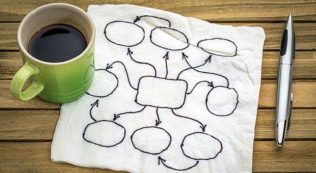 Auch wenn man eine Mindmap eigentlich auf einem querformatigen Blatt Papier erstellen sollte: Bei großartigen Spontaneinfällen tut's notfalls auch eine Serviette.